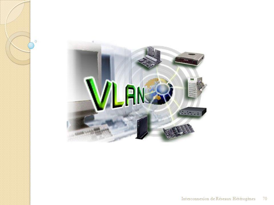 Réseaux fédérateurs  ATM commutation de cellules limité à 622 MBps voire 155 MBps  Réseaux publics – Transrel, Transpac avec offres X25, Frame Relay