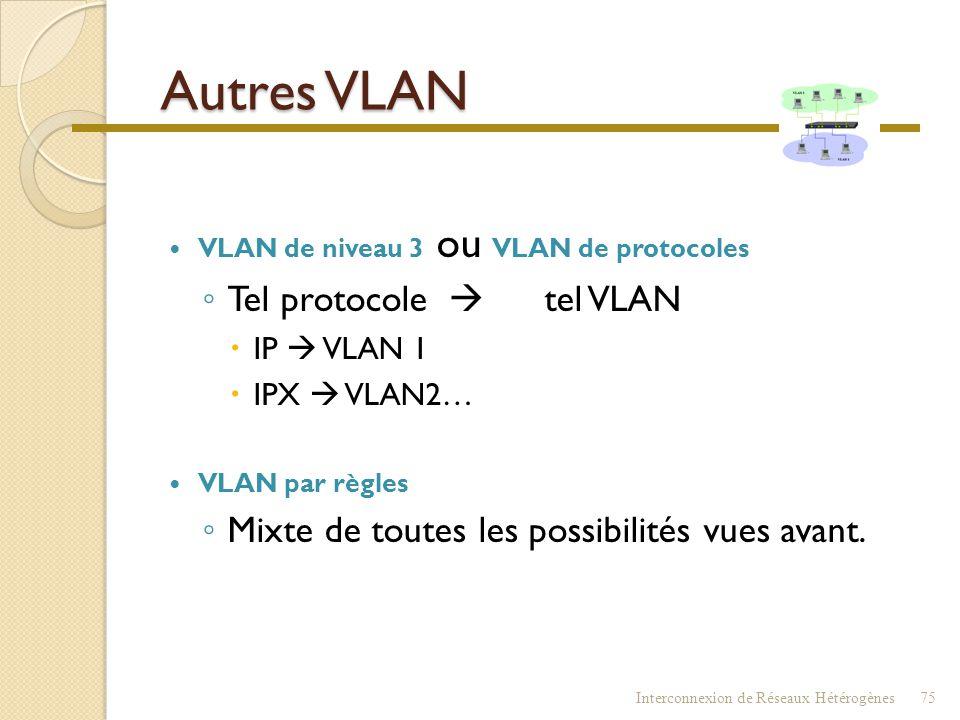 VLAN de niveau 3 ou VLAN d'adresses réseau (VLAN IP)  Adresse IP  Numéro VLAN  Déplacement d'un poste  pas de reconfiguration du VLAN  Certains p