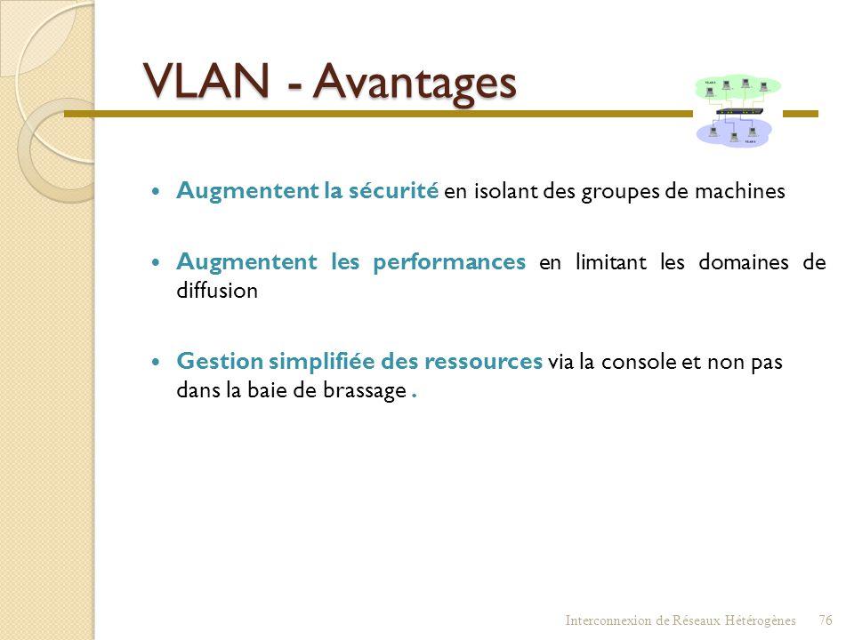 Autres VLAN  VLAN de niveau 3 ou VLAN de protocoles ◦ Tel protocole  tel VLAN  IP  VLAN 1  IPX  VLAN2…  VLAN par règles ◦ Mixte de toutes les p