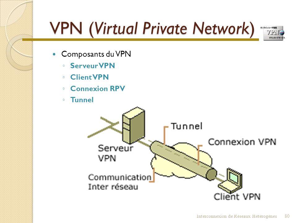 VPN (Virtual Private Network)  Tunnel sécurisé et privé ◦ Données cryptées (IPSec par exemple ou SSL « tendance ») ◦ Certificats d'authentification (