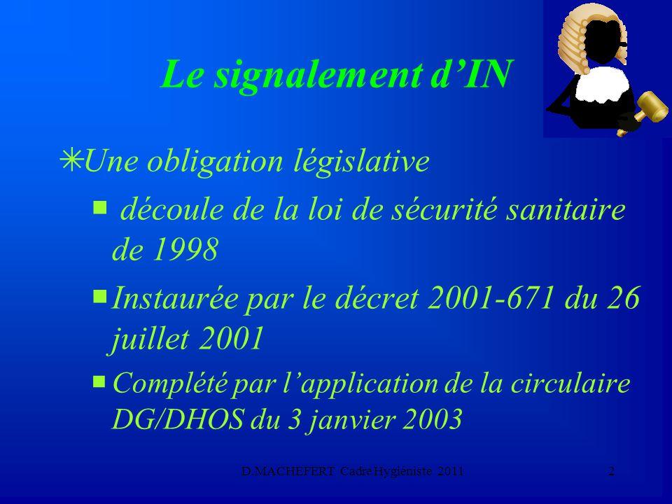 D.MACHEFERT Cadre Hygiéniste 20111 LE SIGNALEMENT DES INFECTIONS NOSOCOMIALES