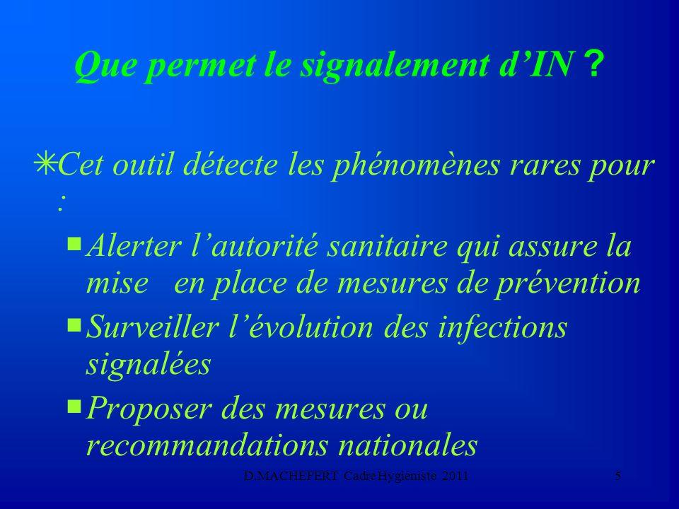 D.MACHEFERT Cadre Hygiéniste 20114 Objectifs du Signalement  dispositif d'alerte et de vigilance conçu pour détecter et maîtriser des infections nosocomiales « sentinelles »  apporter, si nécessaire, une aide aux établissements par l'intermédiaire des CCLIN