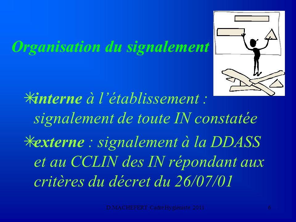 D.MACHEFERT Cadre Hygiéniste 20115 Que permet le signalement d'IN .