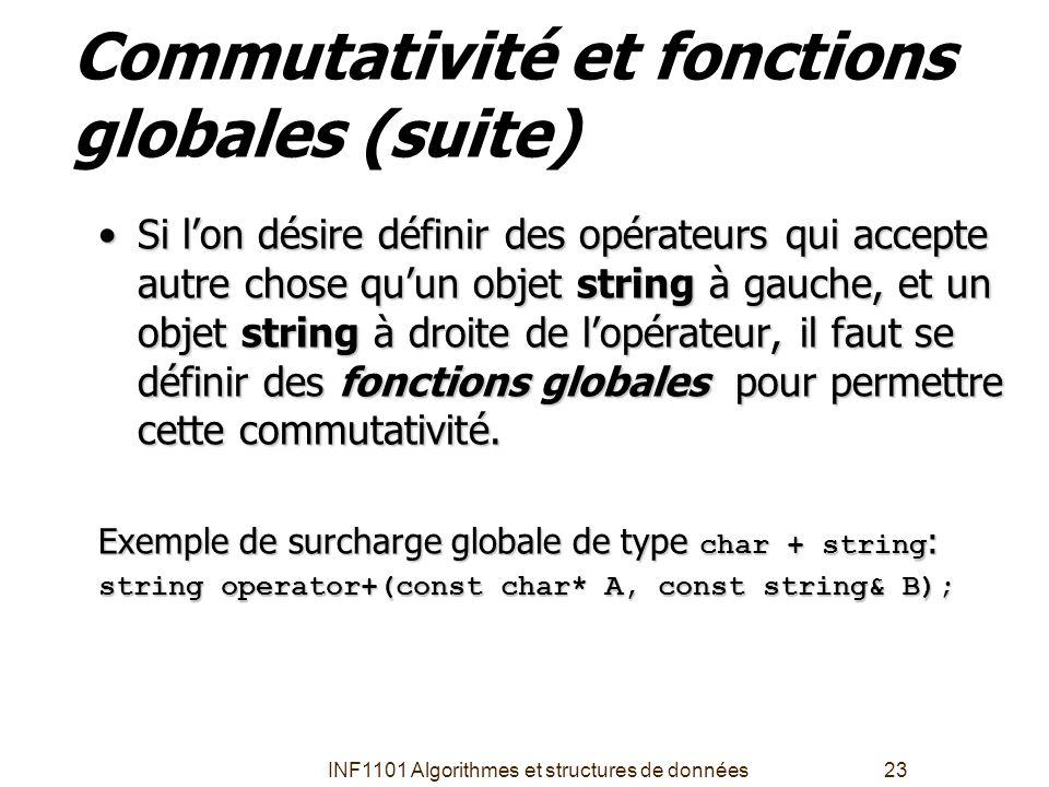 INF1101 Algorithmes et structures de données23 Commutativité et fonctions globales (suite) •Si l'on désire définir des opérateurs qui accepte autre ch