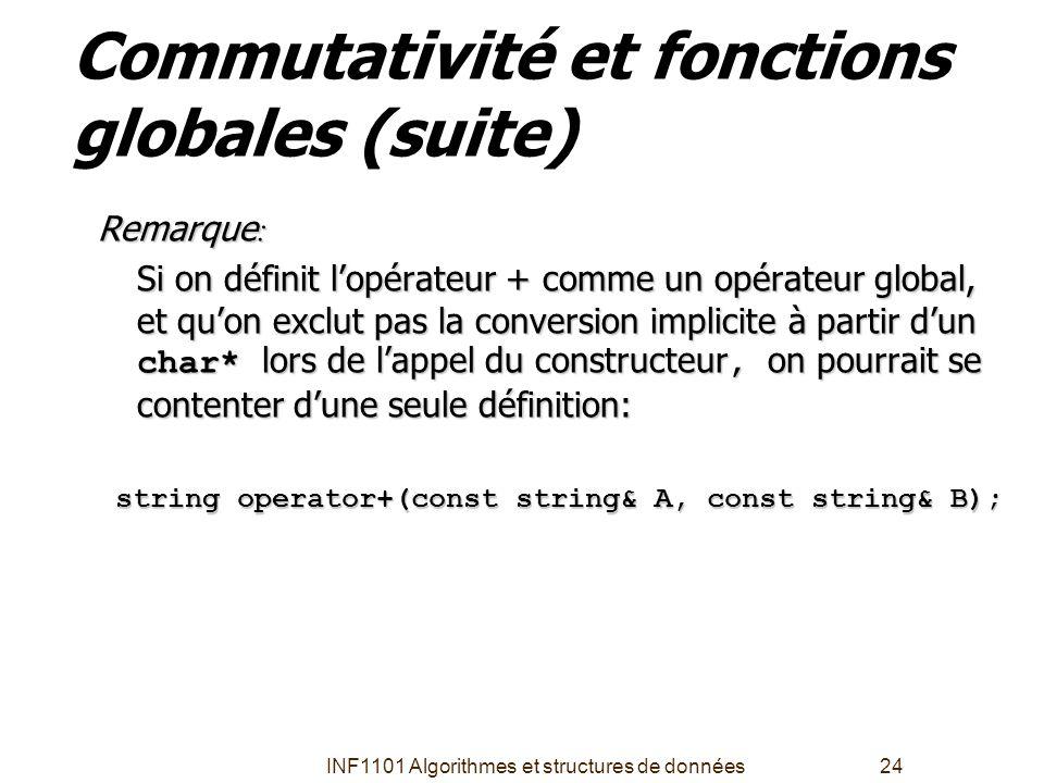 INF1101 Algorithmes et structures de données24 Commutativité et fonctions globales (suite) Remarque : Si on définit l'opérateur + comme un opérateur g
