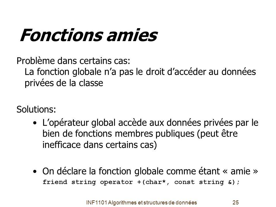 INF1101 Algorithmes et structures de données25 Fonctions amies Problème dans certains cas: La fonction globale n'a pas le droit d'accéder au données p