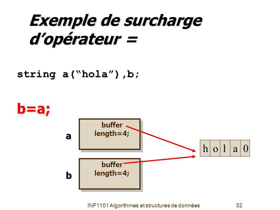 """INF1101 Algorithmes et structures de données32 Exemple de surcharge d'opérateur = string a(""""hola""""),b; b=a; a buffer length=4; hola0b buffer length=4;"""