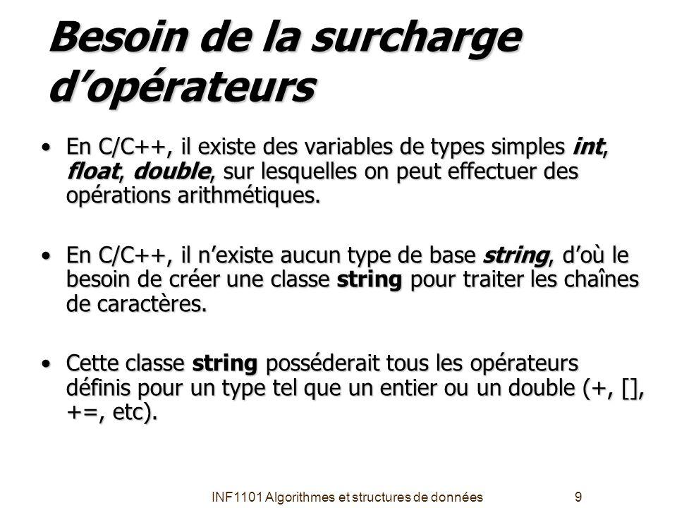 INF1101 Algorithmes et structures de données10 Application de la surcharge d'opérateurs string S1( allo ), S2( le monde ), S3; S3 = S1 + S2; S3 = S1 + a tous ; S2[1] = 'a'; S2[3] = 'r'; Cet exemple est rendu possible grâce à l'utilisation de la surcharge des opérateurs + et [] pour la classe string.