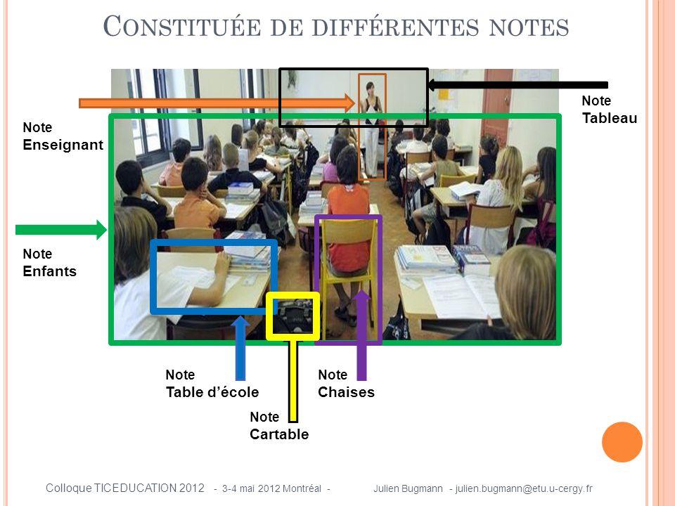 C ONSTITUÉE DE DIFFÉRENTES NOTES Note Enseignant Note Enfants Note Table d'école Note Chaises Note Tableau Note Cartable Colloque TICEDUCATION 2012 -