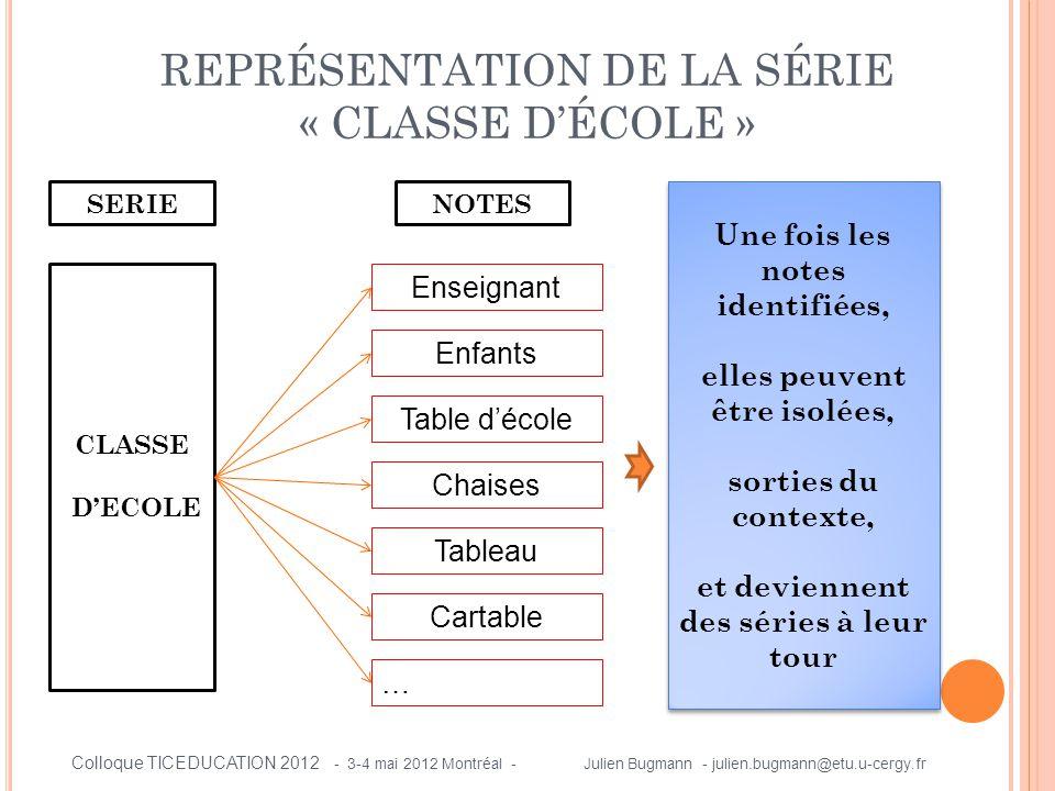 REPRÉSENTATION DE LA SÉRIE « CLASSE D'ÉCOLE » CLASSE D'ECOLE Enseignant Enfants Table d'école Chaises Tableau NOTESSERIE Cartable … Une fois les notes identifiées, elles peuvent être isolées, sorties du contexte, et deviennent des séries à leur tour Une fois les notes identifiées, elles peuvent être isolées, sorties du contexte, et deviennent des séries à leur tour Colloque TICEDUCATION 2012 - 3-4 mai 2012 Montréal - Julien Bugmann - julien.bugmann@etu.u-cergy.fr