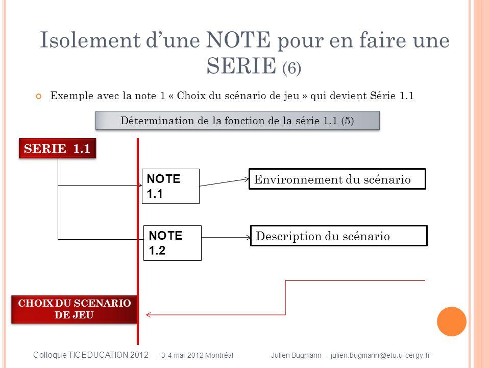 Exemple avec la note 1 « Choix du scénario de jeu » qui devient Série 1.1 Isolement d'une NOTE pour en faire une SERIE (6) Détermination de la fonction de la série 1.1 (5) SERIE 1.1 NOTE 1.1 NOTE 1.2 Environnement du scénario Description du scénario CHOIX DU SCENARIO DE JEU Colloque TICEDUCATION 2012 - 3-4 mai 2012 Montréal - Julien Bugmann - julien.bugmann@etu.u-cergy.fr