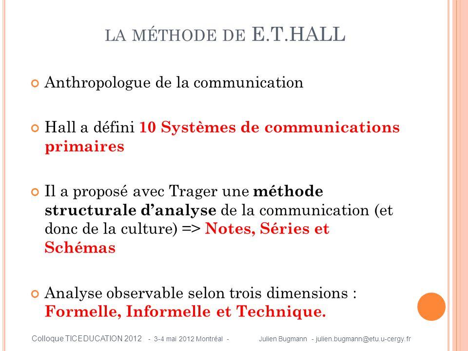 LA MÉTHODE DE E.T.HALL Anthropologue de la communication Hall a défini 10 Systèmes de communications primaires Il a proposé avec Trager une méthode st