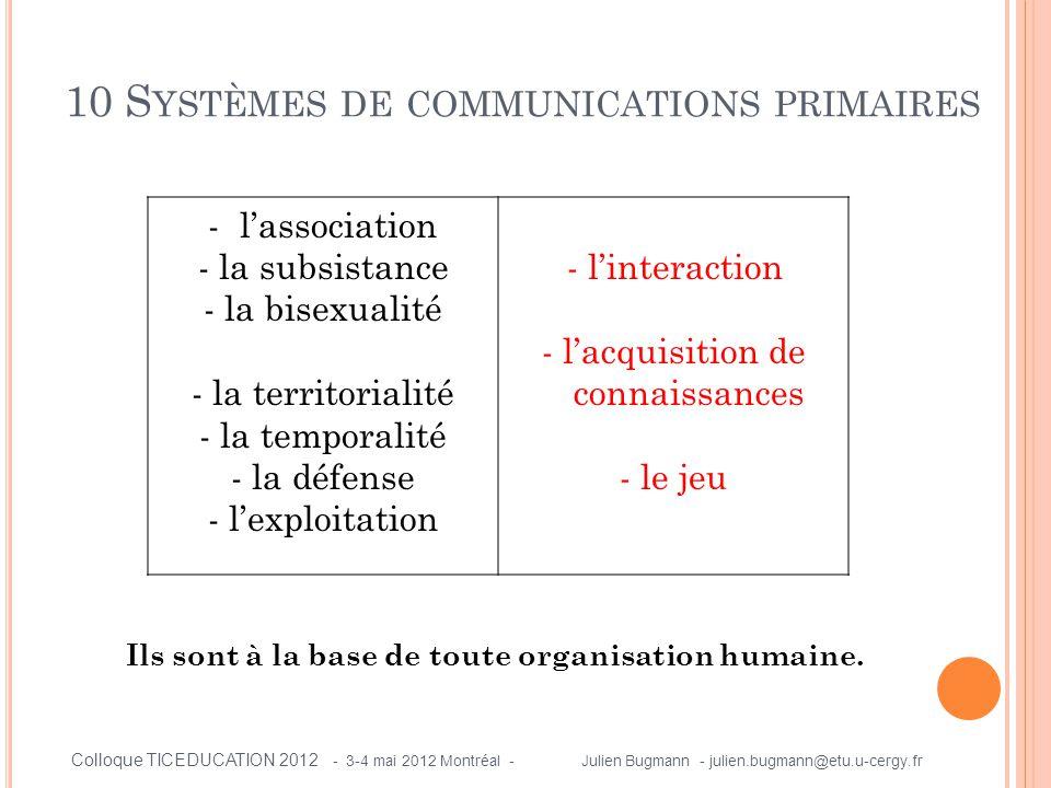 Ils sont à la base de toute organisation humaine. 10 S YSTÈMES DE COMMUNICATIONS PRIMAIRES -l'association - la subsistance - la bisexualité - la terri