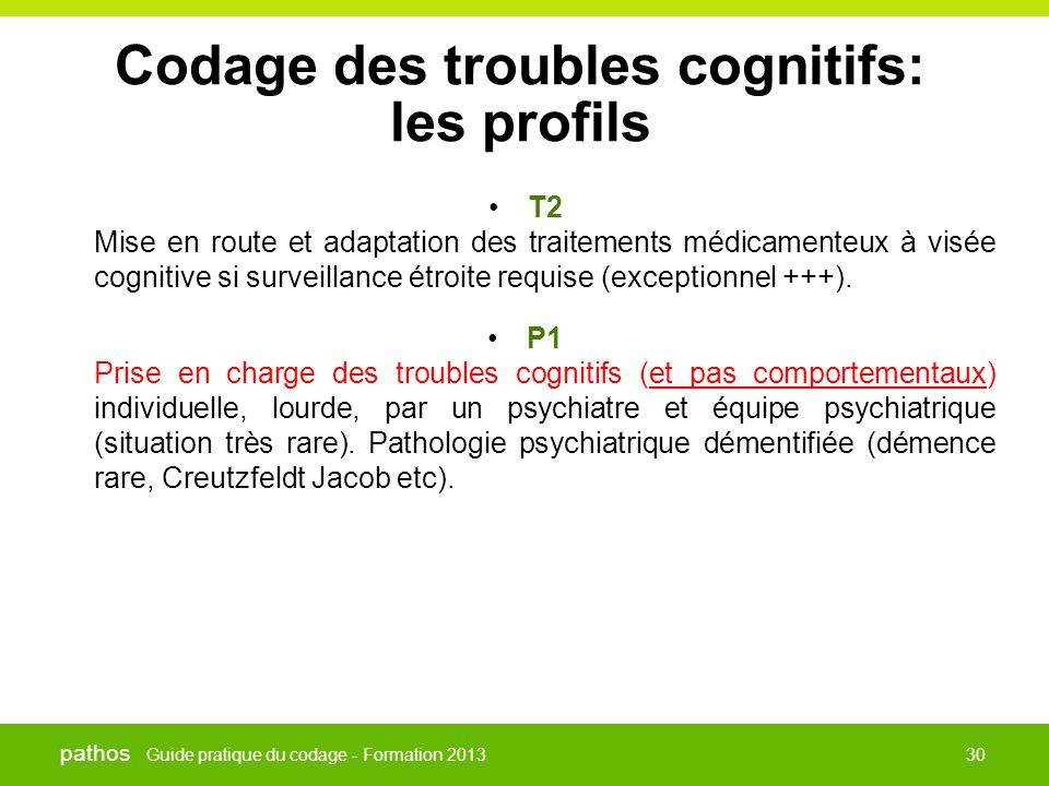 Guide pratique du codage - Formation 2013 pathos 30 Codage des troubles cognitifs: les profils •T2 Mise en route et adaptation des traitements médicam