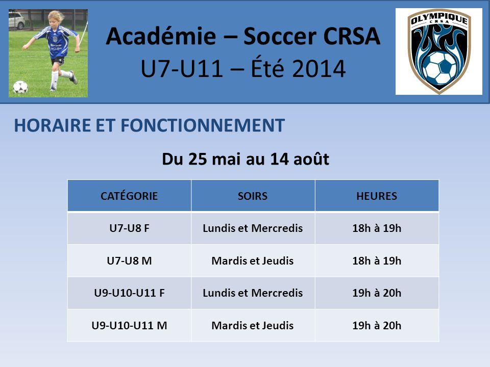 HORAIRE ET FONCTIONNEMENT Du 25 mai au 14 août Académie – Soccer CRSA U7-U11 – Été 2014 CATÉGORIESOIRSHEURES U7-U8 FLundis et Mercredis18h à 19h U7-U8
