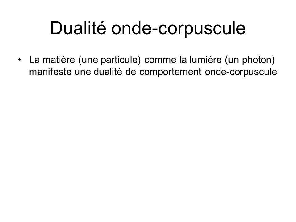 Dualité onde-corpuscule •La matière (une particule) comme la lumière (un photon) manifeste une dualité de comportement onde-corpuscule •Relation de de Broglie (1924):