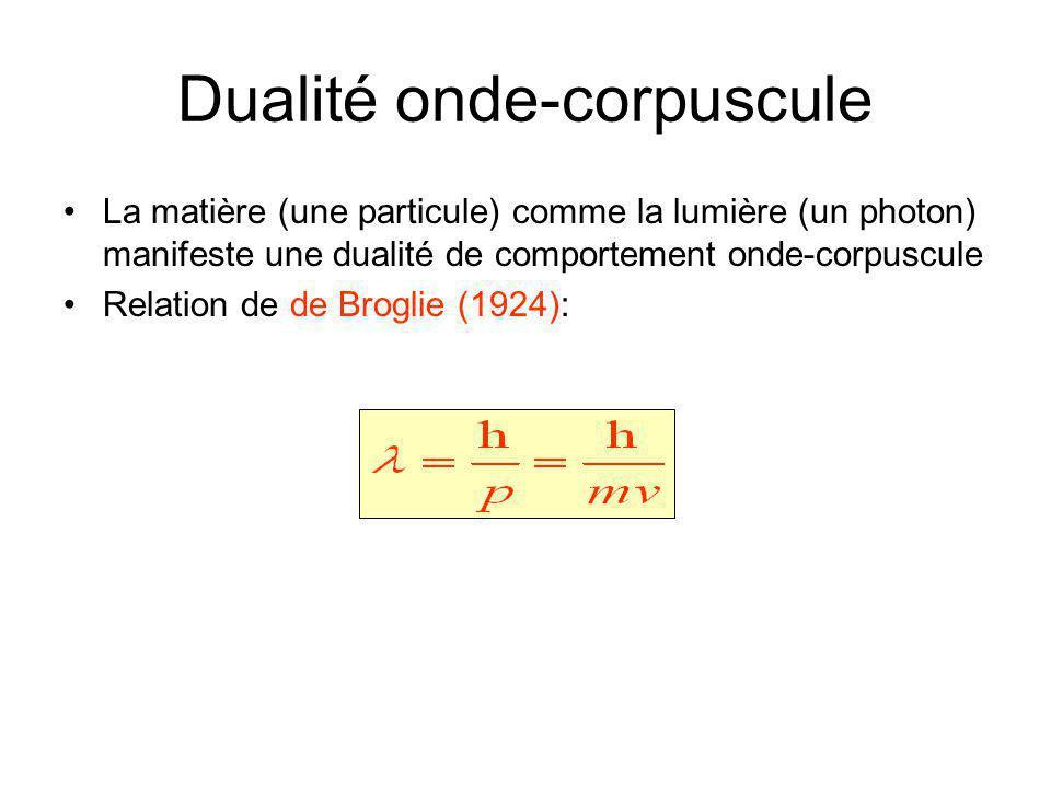 Dualité onde-corpuscule •La matière (une particule) comme la lumière (un photon) manifeste une dualité de comportement onde-corpuscule •Relation de de Broglie (1924): Longueur d`onde (de de Broglie) impulsion