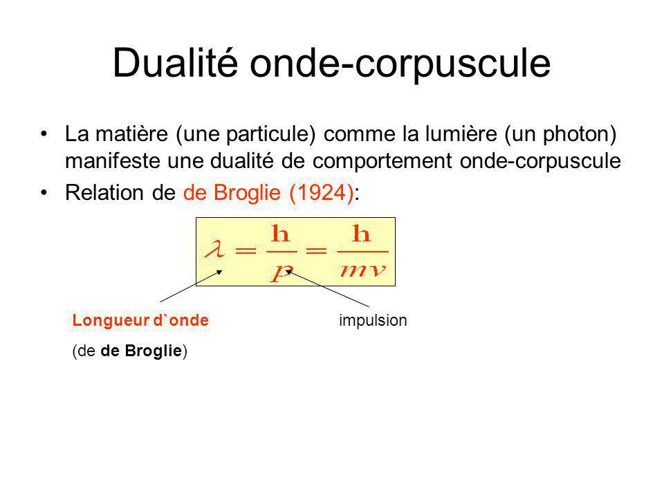 Dualité onde-corpuscule •La matière (une particule) comme la lumière (un photon) manifeste une dualité de comportement onde-corpuscule •Relation de de Broglie (1924): Longueur d`onde (de de Broglie) impulsion Attribut ondulatoire Attribut corpusculaire