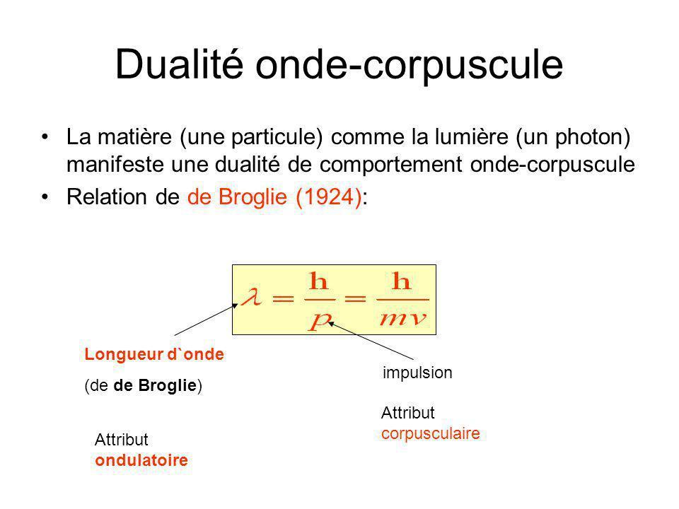 Dualité onde-corpuscule •Pour une balle de 140 g se déplaçant à 40 m/s p= mv=(0.14 kg)(40 m/s)=5.6 kg.m/s  = h/p=(6.626x10 -34 J.s)/(5.6 kg.m/s)=1.2x10 -34 m