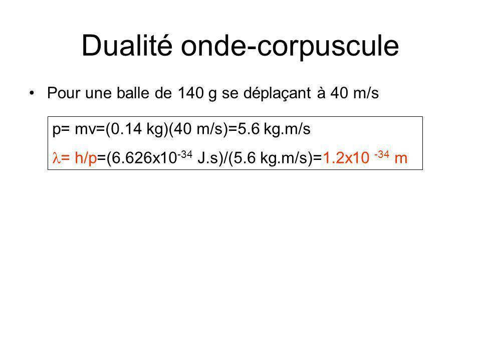 Dualité onde-corpuscule •Pour une balle de 140 g se déplaçant à 40 m/s p= mv=(0.14 kg)(40 m/s)=5.6 kg.m/s  = h/p=(6.626x10 -34 J.s)/(5.6 kg.m/s)=1.2x