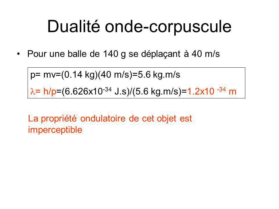 Dualité onde-corpuscule •Pour une balle de 140 g se déplaçant à 40 m/s  imperceptible •Pour un électron se déplaçant à une vitesse v=c/100: p= mv=(0.14 kg)(40 m/s)=5.6 kg.m/s  = h/p=(6.626x10 -34 J.s)/(5.6 kg.m/s)=1.2x10 -34 m p= mv=(9.109x10 -31 kg)(2.998x10 6 m/s)=2.73x10 -24 kg.m/s  = h/p=(6.626x10 -34 J.s)/(2.73x10 -24 kg.m/s)=2.43x10 -10 m  comparable aux dimensions atomiques
