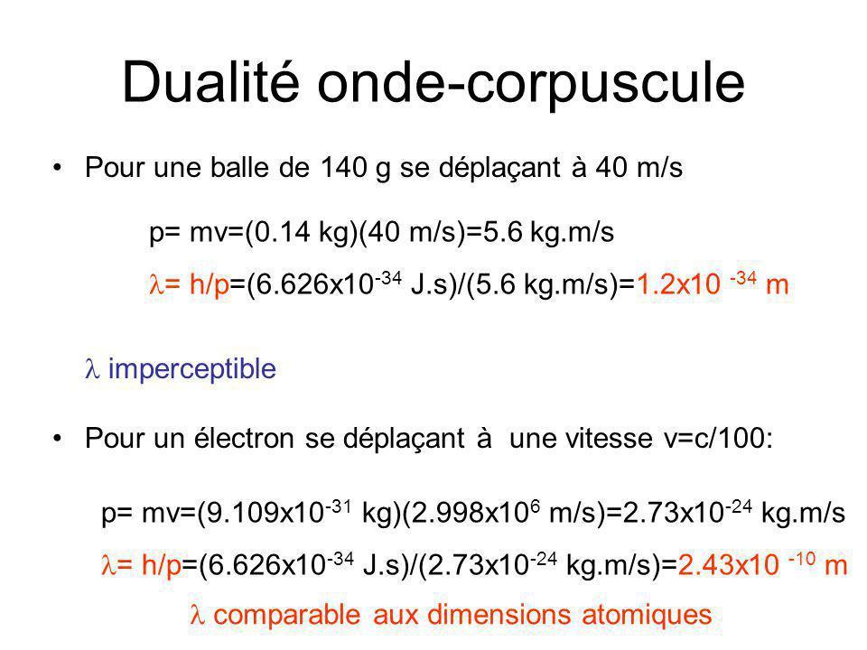 Dualité onde-corpuscule •Pour une balle de 140 g se déplaçant à 40 m/s  imperceptible •Pour un électron se déplaçant à une vitesse v=c/100: p= mv=(0.