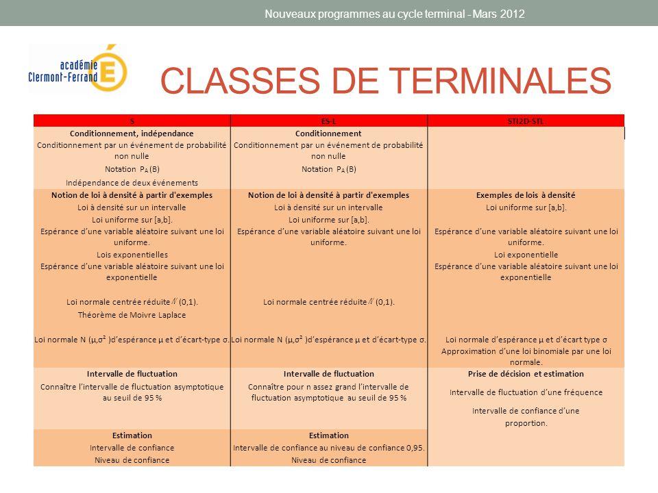 CLASSES DE TERMINALES Nouveaux programmes au cycle terminal - Mars 2012 SES-LSTI2D-STL Conditionnement, indépendanceConditionnement Conditionnement pa