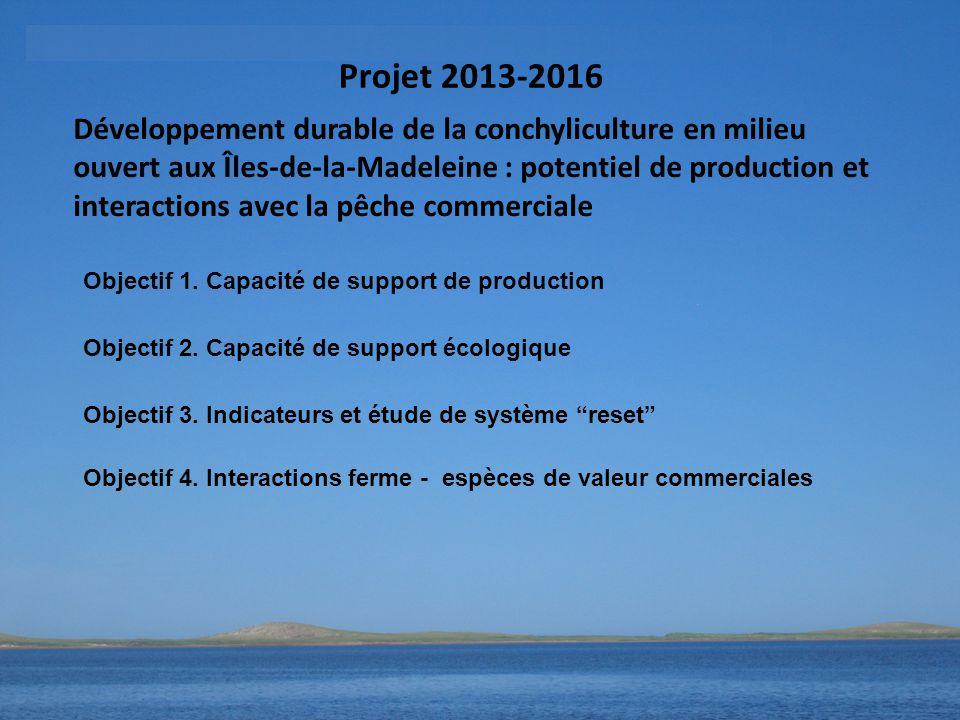 Développement durable de la conchyliculture en milieu ouvert aux Îles-de-la-Madeleine : potentiel de production et interactions avec la pêche commerciale Objectif 1.