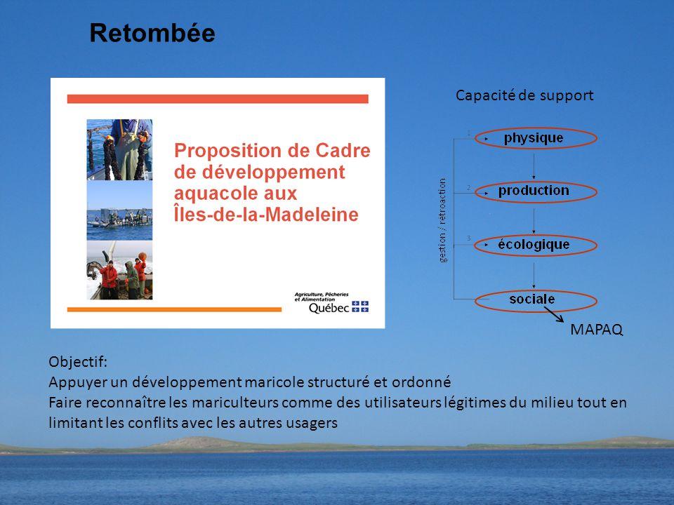 Retombée Objectif: Appuyer un développement maricole structuré et ordonné Faire reconnaître les mariculteurs comme des utilisateurs légitimes du milieu tout en limitant les conflits avec les autres usagers MAPAQ Capacité de support