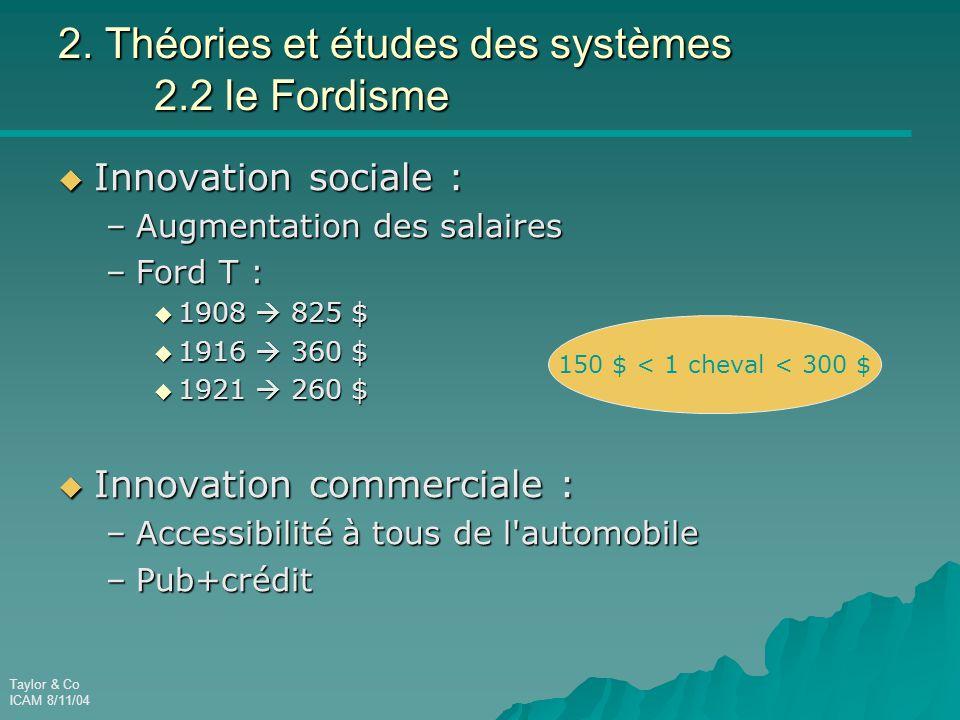 Taylor & Co ICAM 8/11/04 2. Théories et études des systèmes 2.2 le Fordisme  Innovation sociale : –Augmentation des salaires –Ford T :  1908  825 $