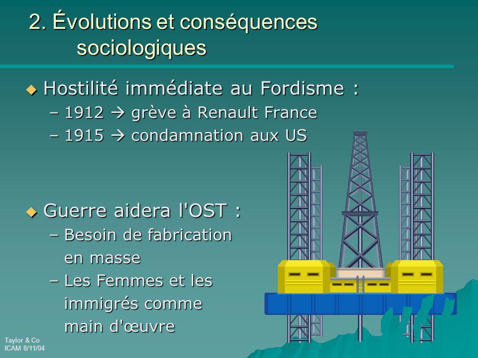 Taylor & Co ICAM 8/11/04 2. Évolutions et conséquences sociologiques  Hostilité immédiate au Fordisme : –1912  grève à Renault France –1915  condam