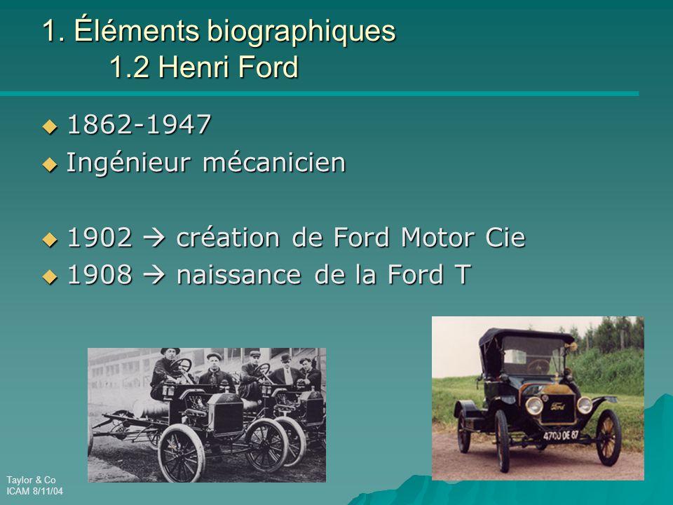 Taylor & Co ICAM 8/11/04 1. Éléments biographiques 1.2 Henri Ford  1862-1947  Ingénieur mécanicien  1902  création de Ford Motor Cie  1908  nais