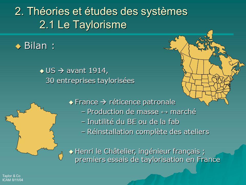Taylor & Co ICAM 8/11/04 2. Théories et études des systèmes 2.1 Le Taylorisme  Bilan :  US  avant 1914, 30 entreprises taylorisées  France  rétic