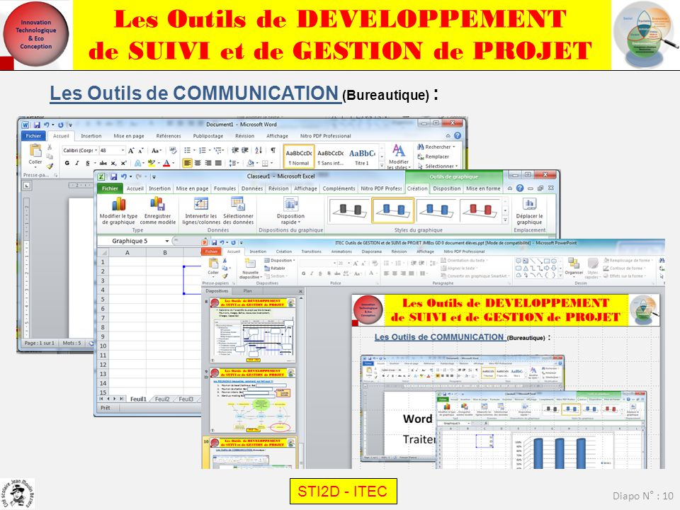 Les Outils de DEVELOPPEMENT de SUIVI et de GESTION de PROJET STI2D - ITEC Diapo N° : 10 Les Outils de COMMUNICATION (Bureautique) :