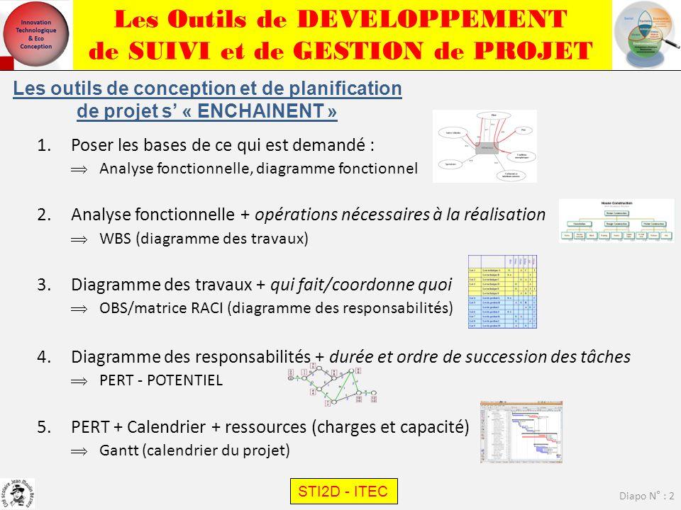 Les Outils de DEVELOPPEMENT de SUIVI et de GESTION de PROJET STI2D - ITEC Diapo N° : 2 Les outils de conception et de planification de projet s' « ENCHAINENT » 1.Poser les bases de ce qui est demandé :  Analyse fonctionnelle, diagramme fonctionnel 2.Analyse fonctionnelle + opérations nécessaires à la réalisation  WBS (diagramme des travaux) 3.Diagramme des travaux + qui fait/coordonne quoi  OBS/matrice RACI (diagramme des responsabilités) 4.Diagramme des responsabilités + durée et ordre de succession des tâches  PERT - POTENTIEL 5.PERT + Calendrier + ressources (charges et capacité)  Gantt (calendrier du projet)