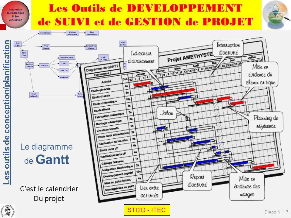 Les Outils de DEVELOPPEMENT de SUIVI et de GESTION de PROJET STI2D - ITEC Diapo N° : 7 Le diagramme de Gantt C'est le calendrier Du projet Les outils de conception/planification