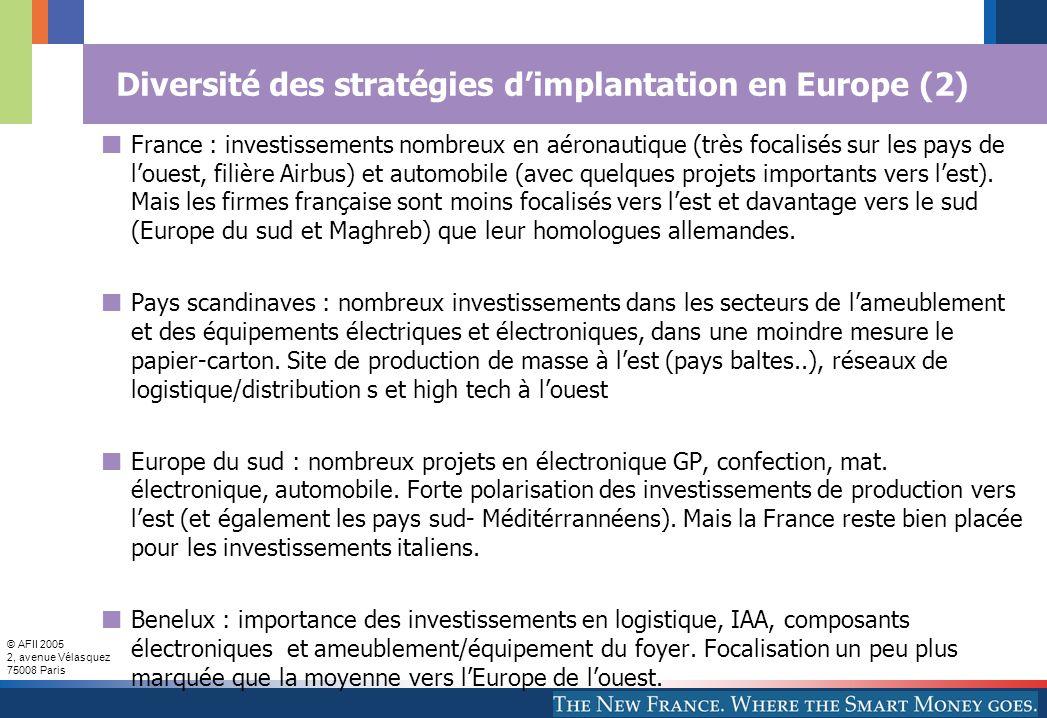 © AFII 2005 2, avenue Vélasquez 75008 Paris Diversité des stratégies d'implantation en Europe (2) France : investissements nombreux en aéronautique (t