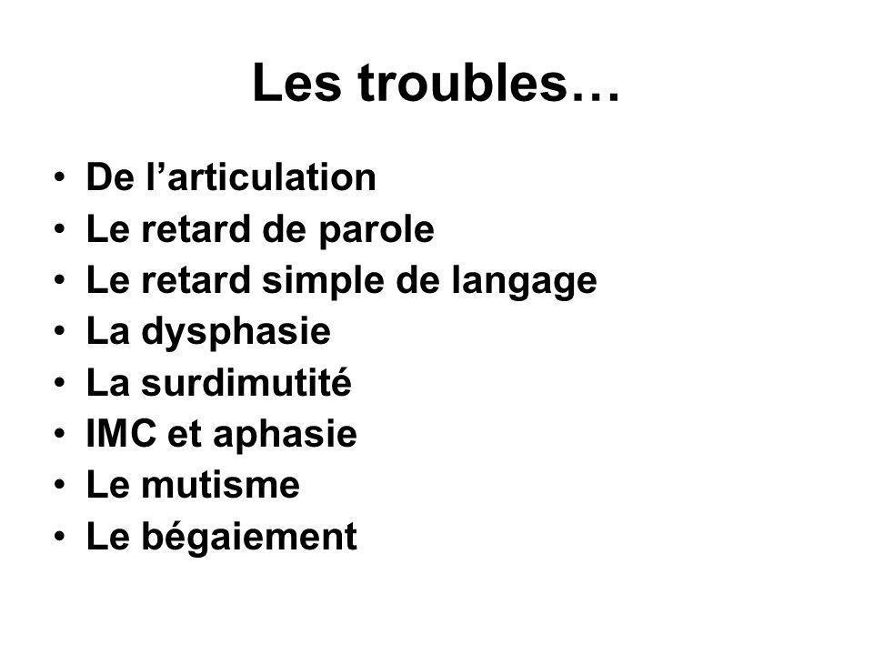 Les troubles… •De l'articulation •Le retard de parole •Le retard simple de langage •La dysphasie •La surdimutité •IMC et aphasie •Le mutisme •Le bégai