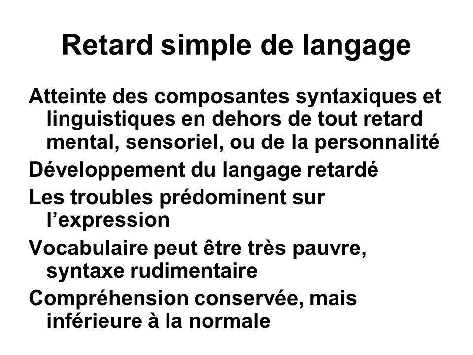 Retard simple de langage Atteinte des composantes syntaxiques et linguistiques en dehors de tout retard mental, sensoriel, ou de la personnalité Dével