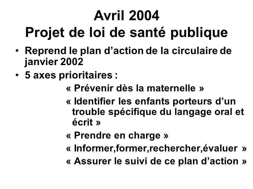 Avril 2004 Projet de loi de santé publique •Reprend le plan d'action de la circulaire de janvier 2002 •5 axes prioritaires : « Prévenir dès la materne