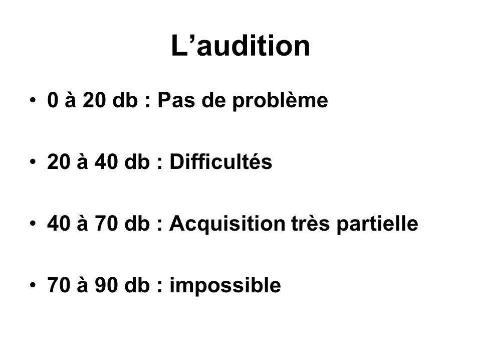 L'audition •0 à 20 db : Pas de problème •20 à 40 db : Difficultés •40 à 70 db : Acquisition très partielle •70 à 90 db : impossible