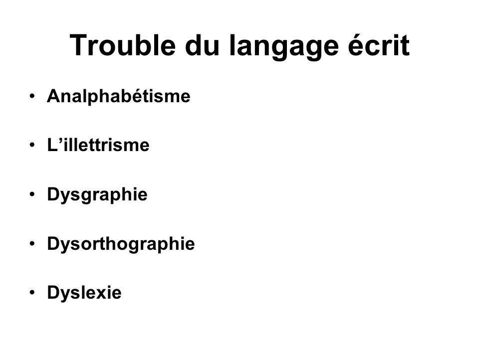 Trouble du langage écrit •Analphabétisme •L'illettrisme •Dysgraphie •Dysorthographie •Dyslexie