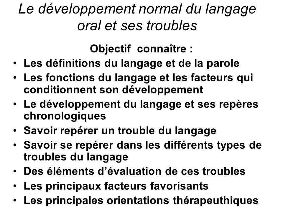 Le développement normal du langage oral et ses troubles Objectif connaître : •Les définitions du langage et de la parole •Les fonctions du langage et