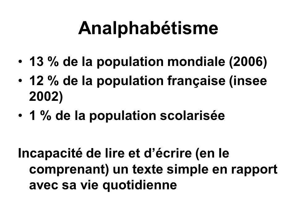 Analphabétisme •13 % de la population mondiale (2006) •12 % de la population française (insee 2002) •1 % de la population scolarisée Incapacité de lir