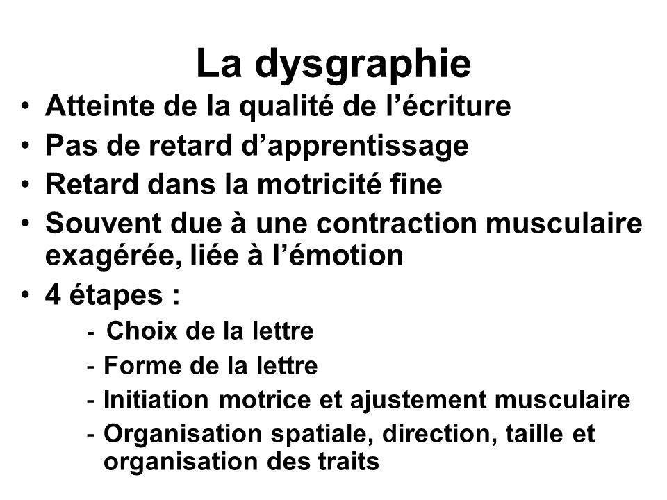 La dysgraphie •Atteinte de la qualité de l'écriture •Pas de retard d'apprentissage •Retard dans la motricité fine •Souvent due à une contraction muscu