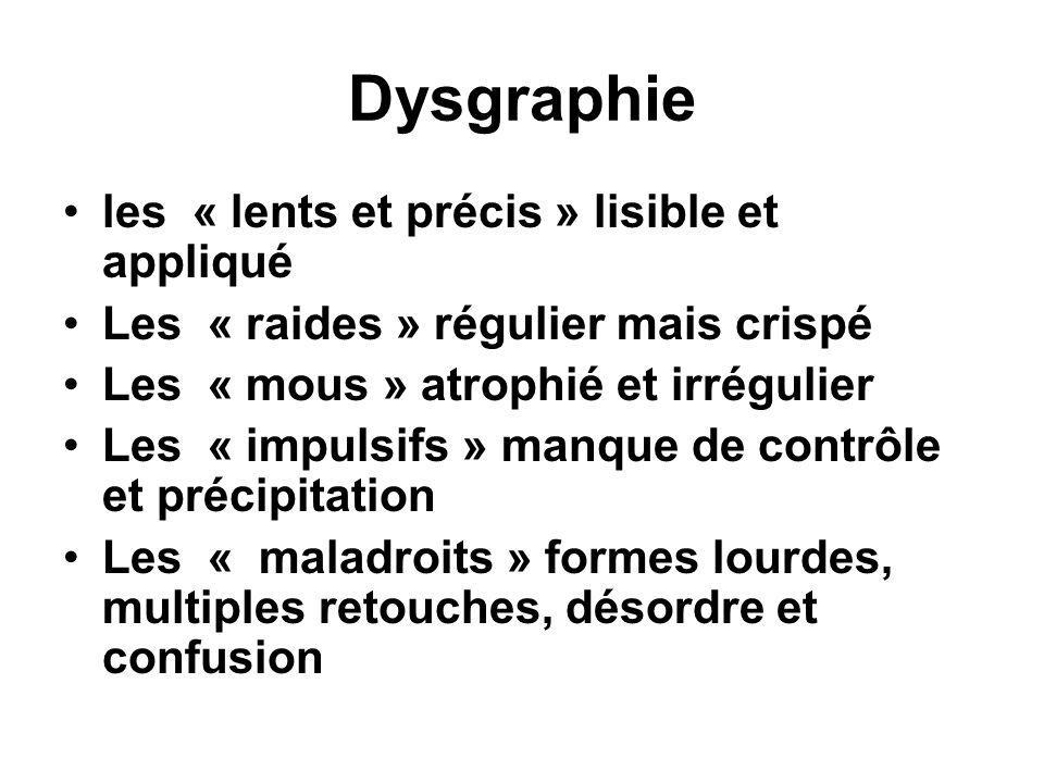 Dysgraphie •les « lents et précis » lisible et appliqué •Les « raides » régulier mais crispé •Les « mous » atrophié et irrégulier •Les « impulsifs » m