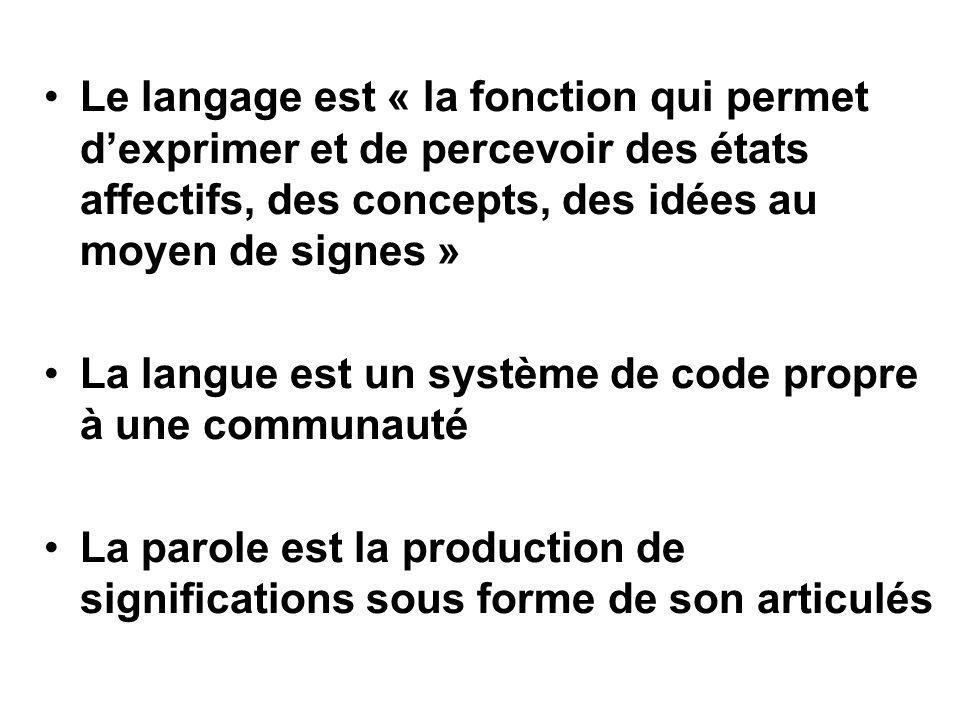 •Le langage est « la fonction qui permet d'exprimer et de percevoir des états affectifs, des concepts, des idées au moyen de signes » •La langue est u