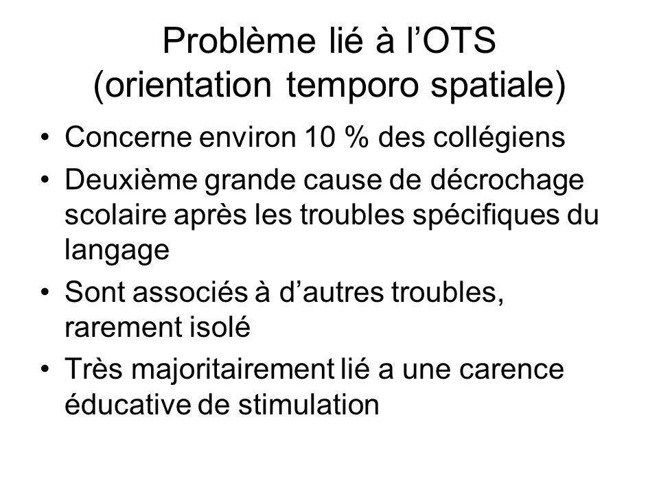 Problème lié à l'OTS (orientation temporo spatiale) •Concerne environ 10 % des collégiens •Deuxième grande cause de décrochage scolaire après les trou