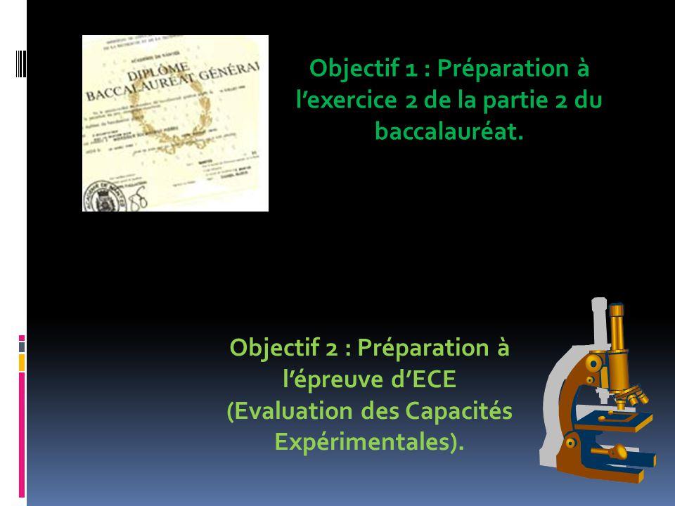 Objectif 1 : Préparation à l'exercice 2 de la partie 2 du baccalauréat. Objectif 2 : Préparation à l'épreuve d'ECE (Evaluation des Capacités Expérimen
