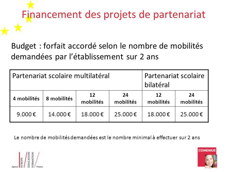 Financement des projets de partenariat Budget : forfait accordé selon le nombre de mobilités demandées par l'établissement sur 2 ans Partenariat scola